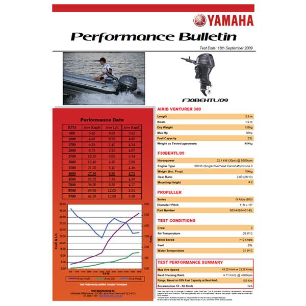 Yamaha F30 Performance Bulletin