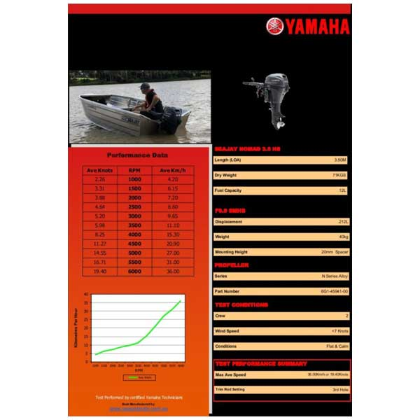 Performance Bulletin Yamaha F9.9