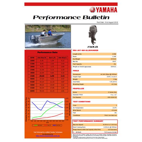 Yamaha F60 Performance Bulletin