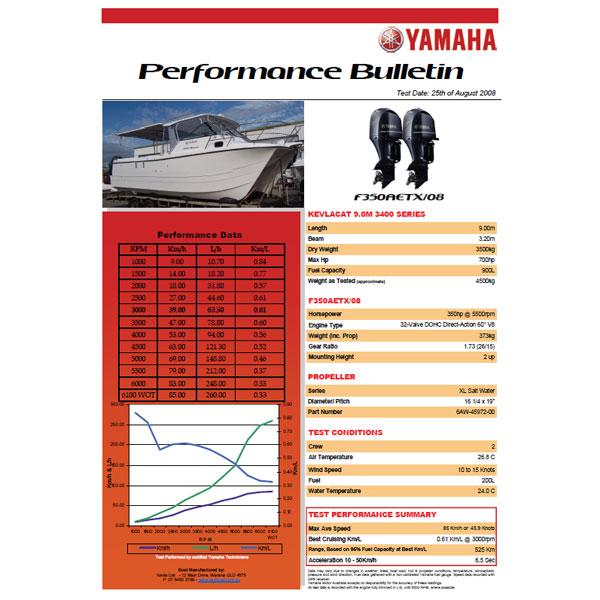 Yamaha XF525 Product Bulletin