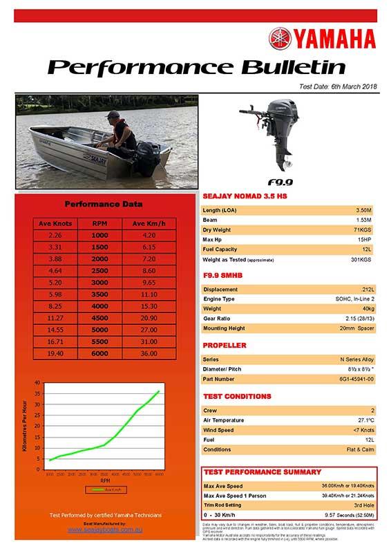 Sea Jay 3.5 Nomad HS with Yamaha F9.9 Performance Bulletin