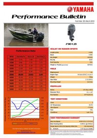 Sea Jay 490 Ranger Sports with Yamaha F75LB Performance Bulletin